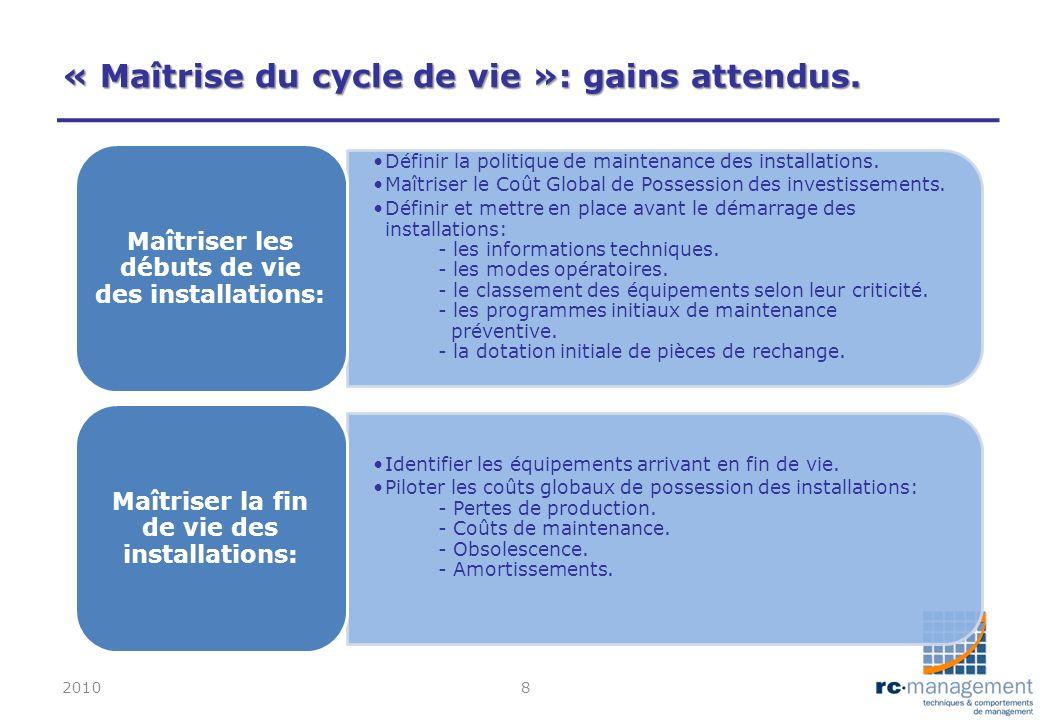 « Maîtrise du cycle de vie »: gains attendus. 20108 Définir la politique de maintenance des installations. Maîtriser le Coût Global de Possession des