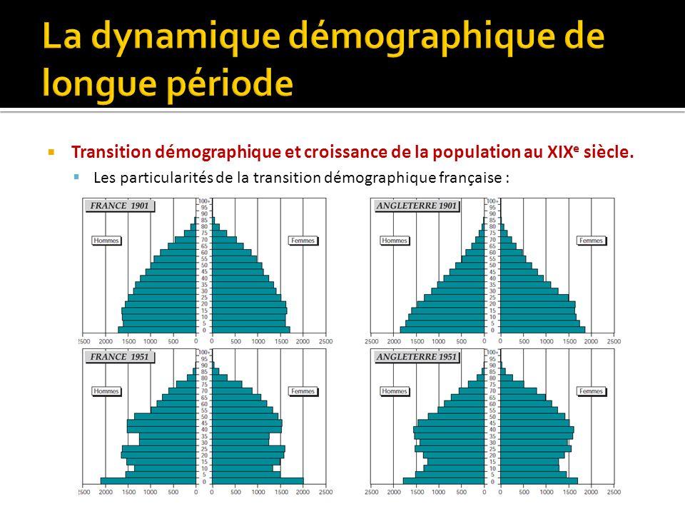 Transition démographique et croissance de la population au XIX e siècle. Les particularités de la transition démographique française :