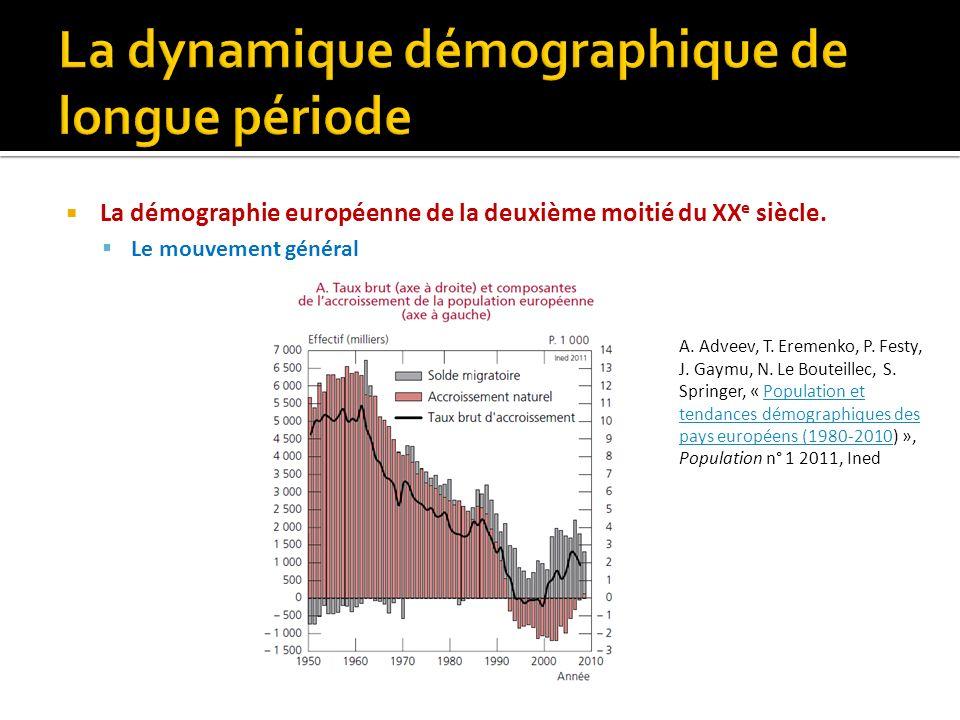 La démographie européenne de la deuxième moitié du XX e siècle. Le mouvement général A. Adveev, T. Eremenko, P. Festy, J. Gaymu, N. Le Bouteillec, S.