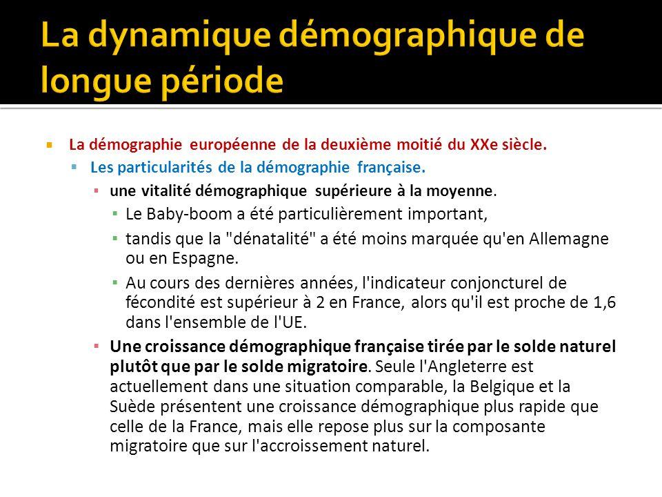 La démographie européenne de la deuxième moitié du XXe siècle. Les particularités de la démographie française. une vitalité démographique supérieure à