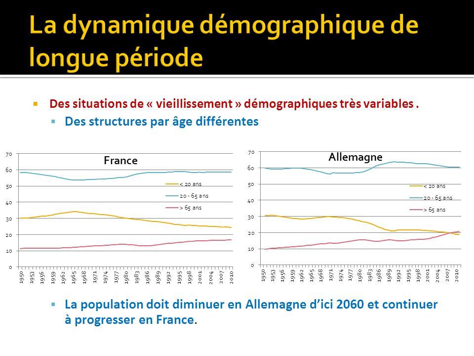 Des situations de « vieillissement » démographiques très variables. Des structures par âge différentes La population doit diminuer en Allemagne dici 2