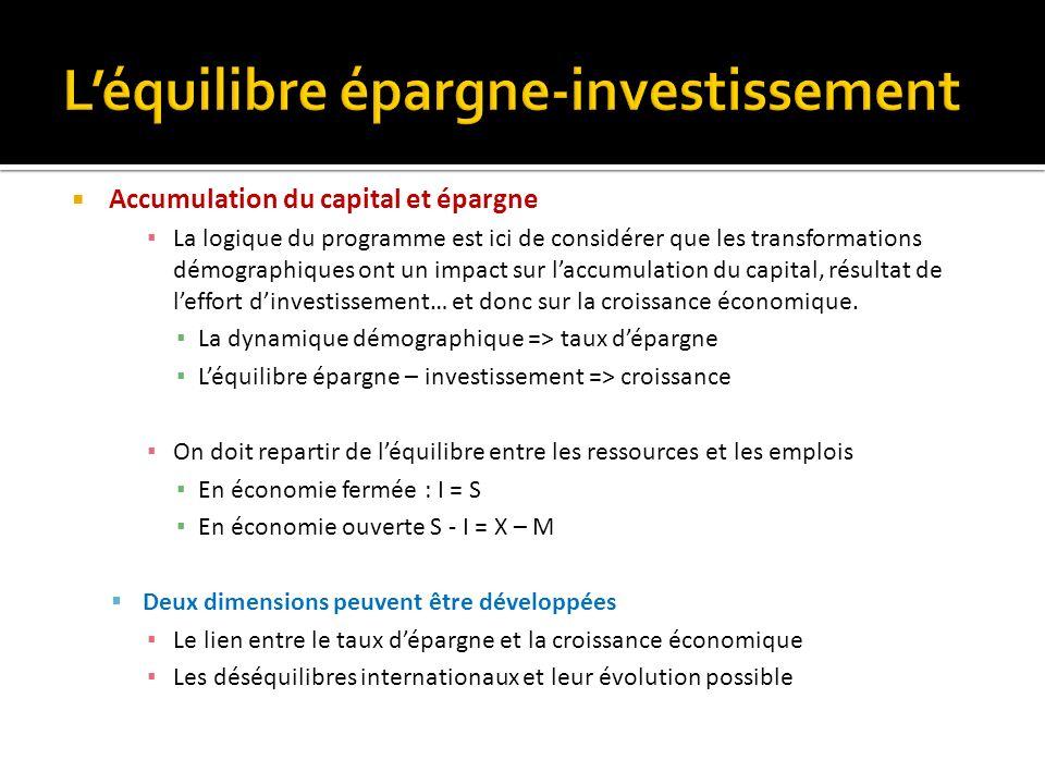 Accumulation du capital et épargne La logique du programme est ici de considérer que les transformations démographiques ont un impact sur laccumulatio