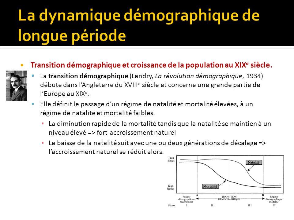 Transition démographique et croissance de la population au XIX e siècle. La transition démographique (Landry, La révolution démographique, 1934) début