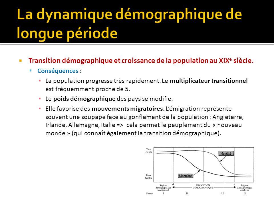 Le modèle de lhypothèse de cycle de vie.Lépargne est fonction du cycle de vie.