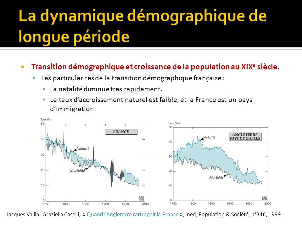 Transition démographique et croissance de la population au XIX e siècle. Les particularités de la transition démographique française : La natalité dim