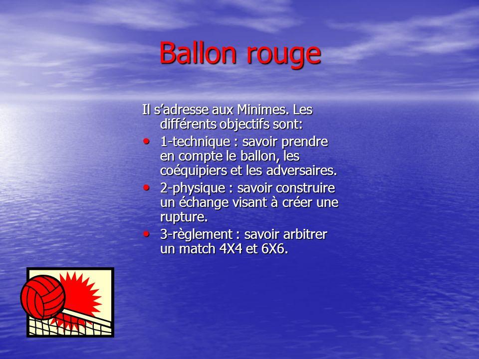 Le ballon orange Il sadresse aux Benjamin(e)s. Les différents objectifs sont: 1-technique : être capable de tenir compte du ballon, de mon (mes) camar