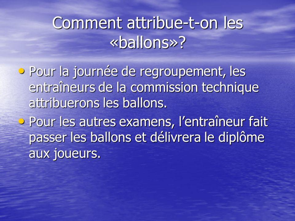 Ballon rouge Il sadresse aux Minimes. Les différents objectifs sont: 1-technique : savoir prendre en compte le ballon, les coéquipiers et les adversai