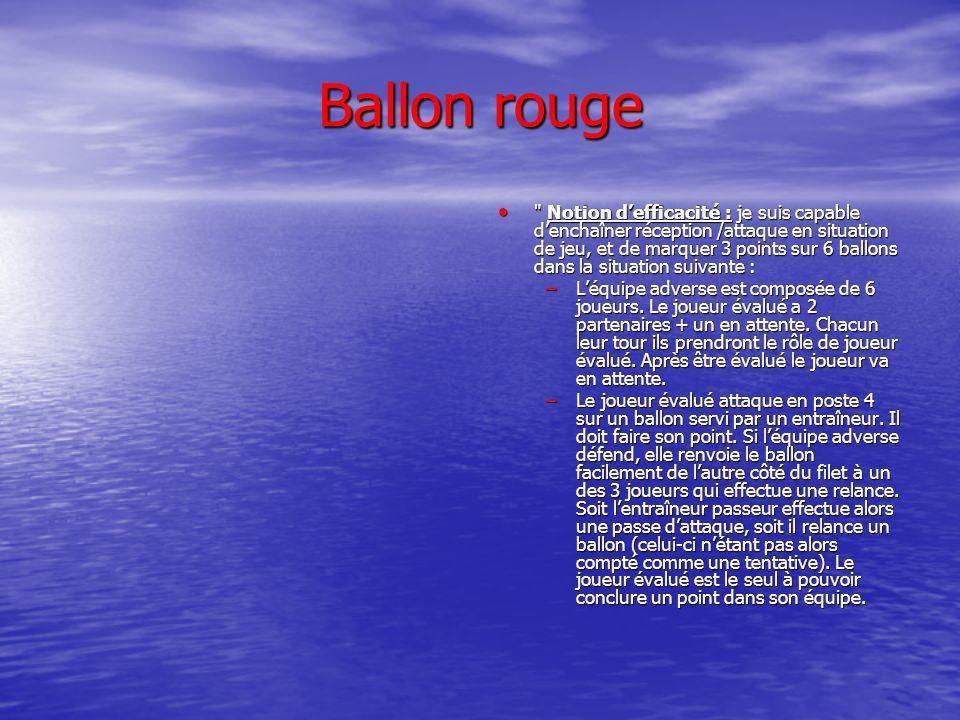 Ballon rouge Je suis capable denchaîner 7 fois sur 10 une réception et une attaque smashée (sur service dun entraîneur dans ma zone de départ ). La pa