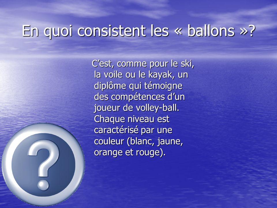 La formation En quoi consistent les «ballons»? En quoi consistent les «ballons»? Quel est lintérêt de faire passer les «ballons»? Quel est lintérêt de