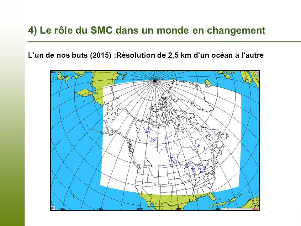 Page 22 – 7 novembre 2013 L'un de nos buts (2015) :Résolution de 2,5 km d'un océan à l'autre 4) Le rôle du SMC dans un monde en changement