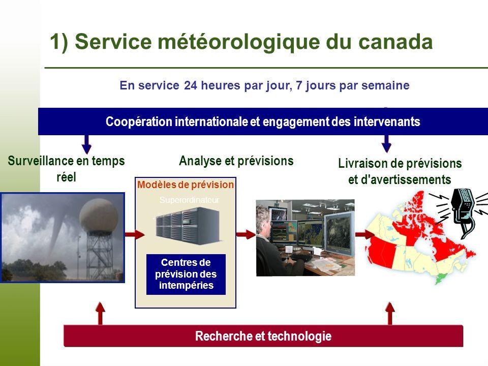 Page 4 – 7 novembre 2013 1) Service météorologique du canada Surveillance en temps réel Livraison de prévisions et d'avertissements Analyse et prévisi
