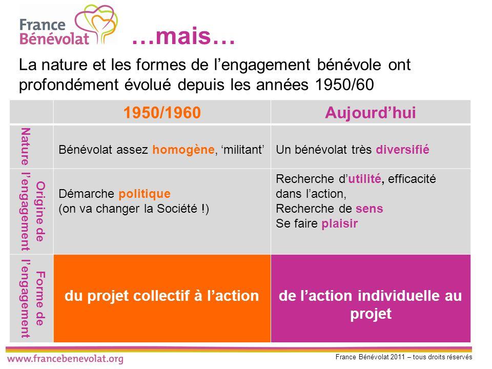 France Bénévolat 2011 – tous droits réservés …mais… La nature et les formes de lengagement bénévole ont profondément évolué depuis les années 1950/60