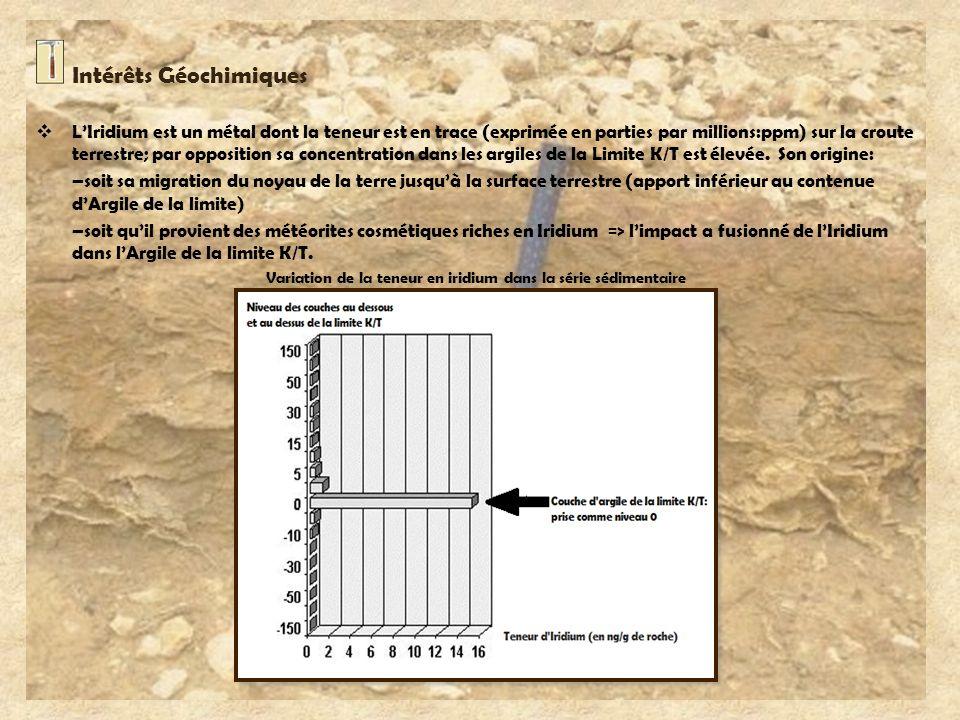 Intérêts Géochimiques LIridium est un métal dont la teneur est en trace (exprimée en parties par millions:ppm) sur la croute terrestre; par opposition
