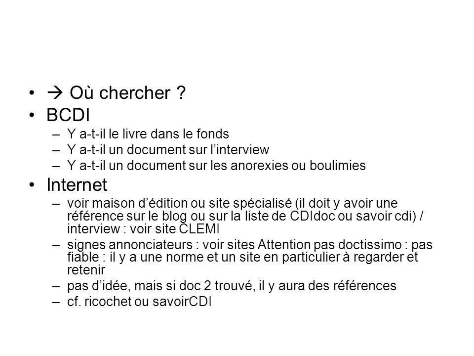 Où chercher ? BCDI –Y a-t-il le livre dans le fonds –Y a-t-il un document sur linterview –Y a-t-il un document sur les anorexies ou boulimies Internet