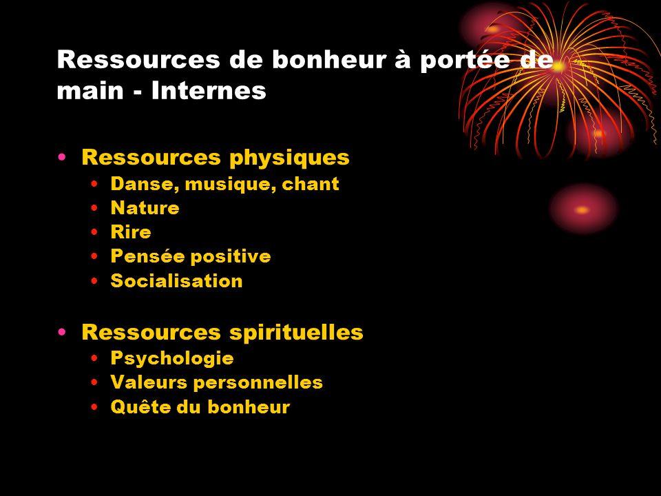 Ressources de bonheur à portée de main - Internes Ressources physiques Danse, musique, chant Nature Rire Pensée positive Socialisation Ressources spirituelles Psychologie Valeurs personnelles Quête du bonheur