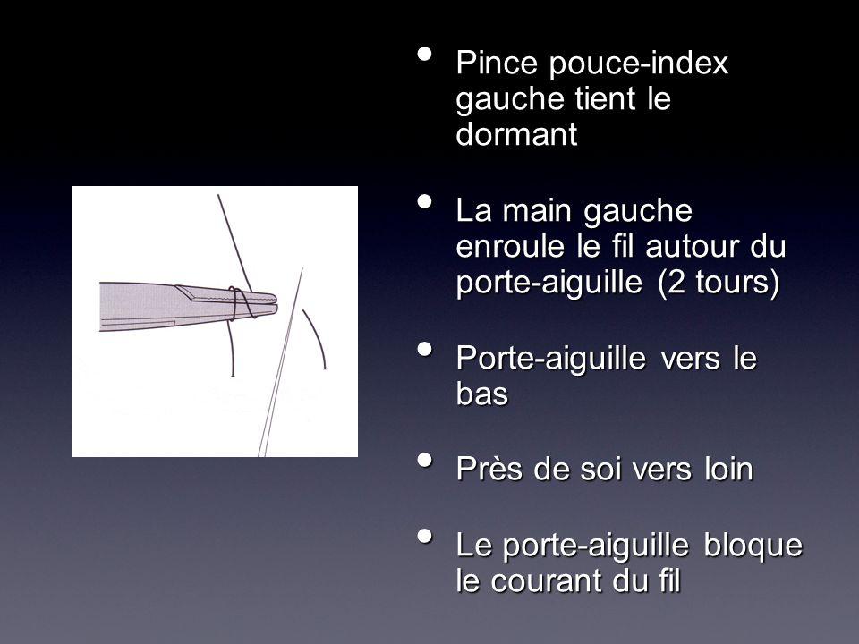 Pince pouce-index gauche tient le dormant Pince pouce-index gauche tient le dormant La main gauche enroule le fil autour du porte-aiguille (2 tours) L