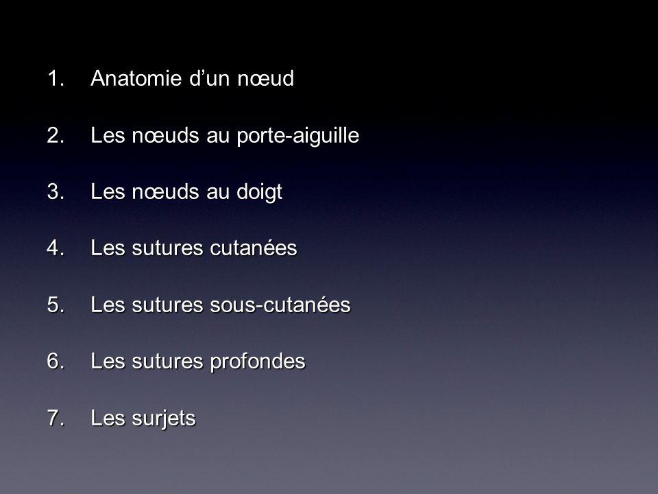 1. Anatomie dun nœud 2. Les nœuds au porte-aiguille 3. Les nœuds au doigt 4. Les sutures cutanées 5. Les sutures sous-cutanées 6. Les sutures profonde