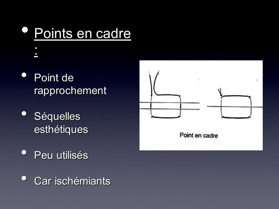 Points en cadre : Points en cadre : Point de rapprochement Point de rapprochement Séquelles esthétiques Séquelles esthétiques Peu utilisés Peu utilisé