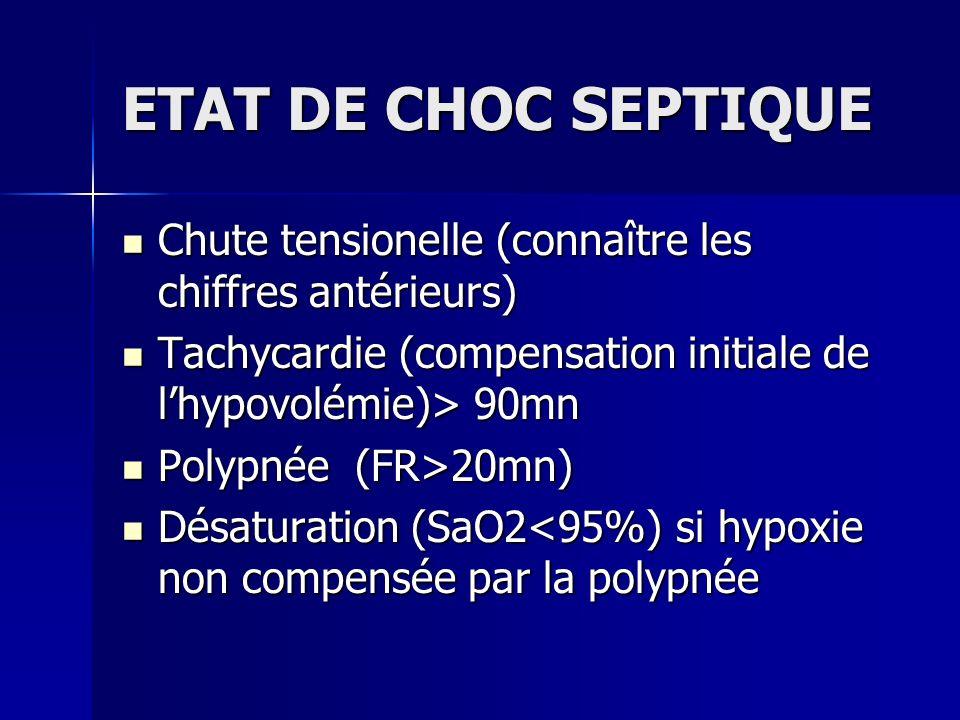 ETAT DE CHOC SEPTIQUE Chute tensionelle (connaître les chiffres antérieurs) Chute tensionelle (connaître les chiffres antérieurs) Tachycardie (compens