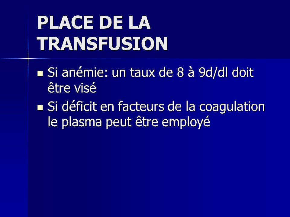 PLACE DE LA TRANSFUSION Si anémie: un taux de 8 à 9d/dl doit être visé Si anémie: un taux de 8 à 9d/dl doit être visé Si déficit en facteurs de la coa