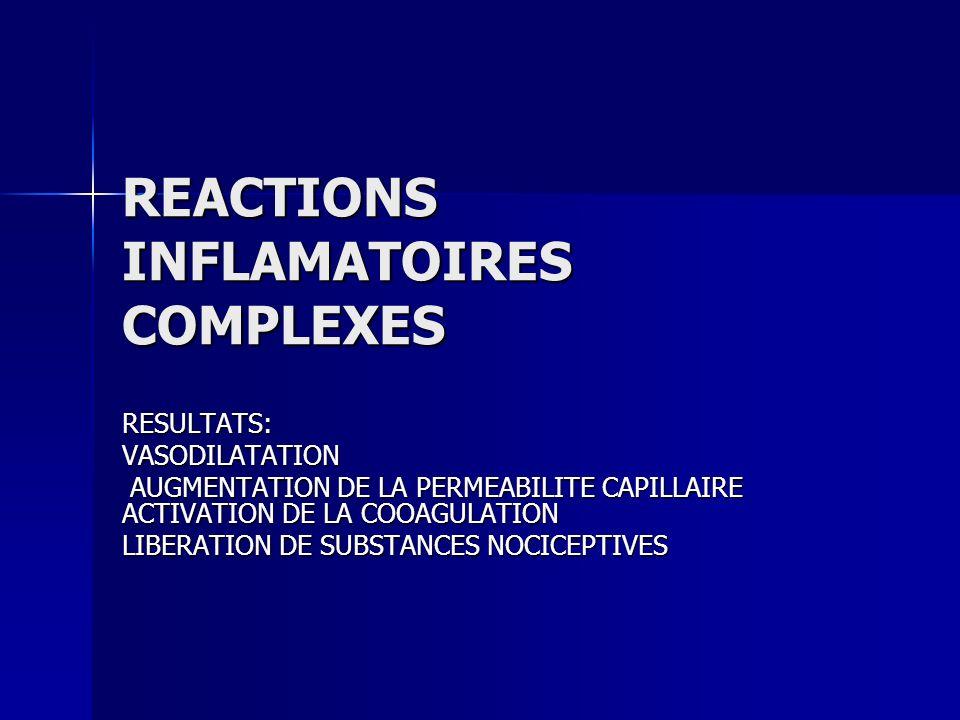 REACTIONS INFLAMATOIRES COMPLEXES RESULTATS:VASODILATATION AUGMENTATION DE LA PERMEABILITE CAPILLAIRE ACTIVATION DE LA COOAGULATION AUGMENTATION DE LA