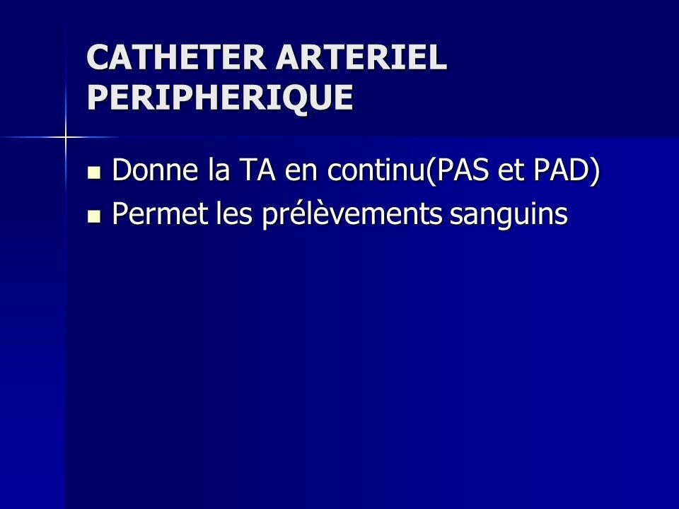 CATHETER ARTERIEL PERIPHERIQUE Donne la TA en continu(PAS et PAD) Donne la TA en continu(PAS et PAD) Permet les prélèvements sanguins Permet les prélè