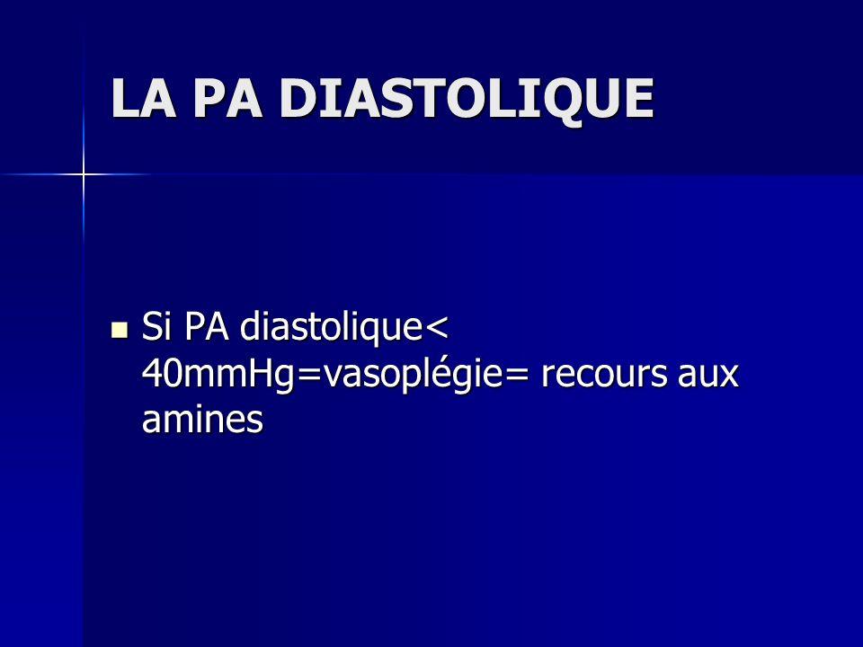 LA PA DIASTOLIQUE Si PA diastolique< 40mmHg=vasoplégie= recours aux amines Si PA diastolique< 40mmHg=vasoplégie= recours aux amines