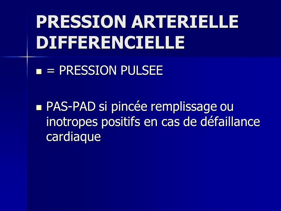 PRESSION ARTERIELLE DIFFERENCIELLE = PRESSION PULSEE = PRESSION PULSEE PAS-PAD si pincée remplissage ou inotropes positifs en cas de défaillance cardi