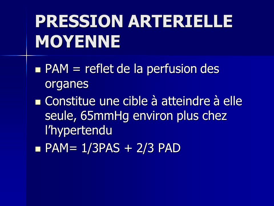 PRESSION ARTERIELLE MOYENNE PAM = reflet de la perfusion des organes PAM = reflet de la perfusion des organes Constitue une cible à atteindre à elle s