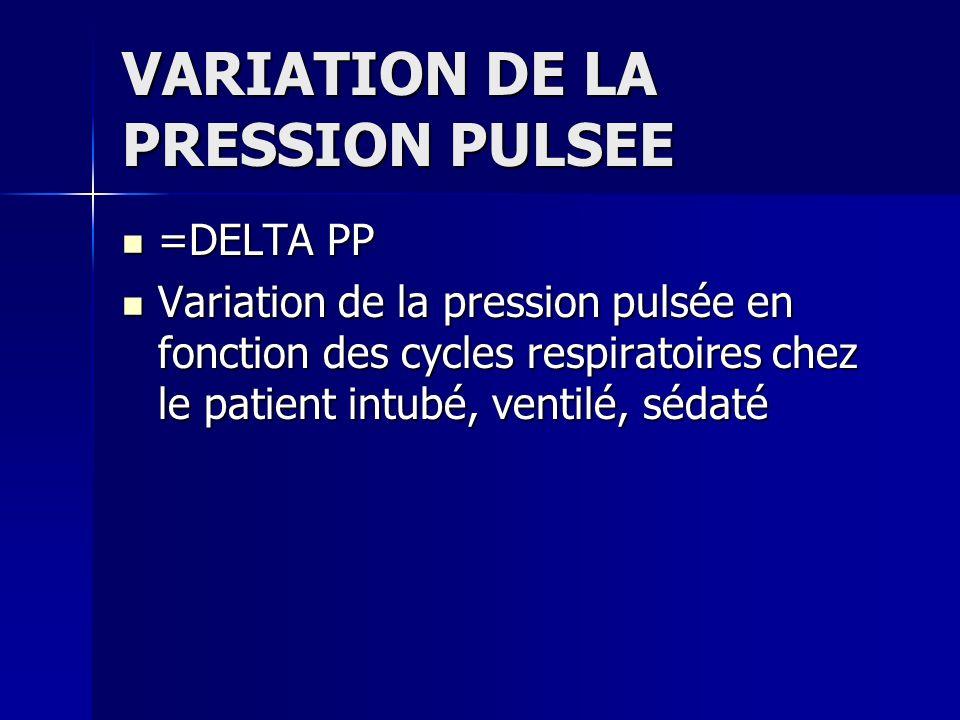 VARIATION DE LA PRESSION PULSEE =DELTA PP =DELTA PP Variation de la pression pulsée en fonction des cycles respiratoires chez le patient intubé, venti