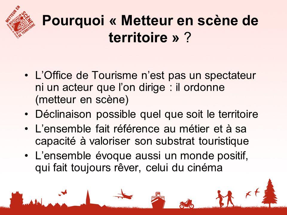Pourquoi « Metteur en scène de territoire » ? LOffice de Tourisme nest pas un spectateur ni un acteur que lon dirige : il ordonne (metteur en scène) D