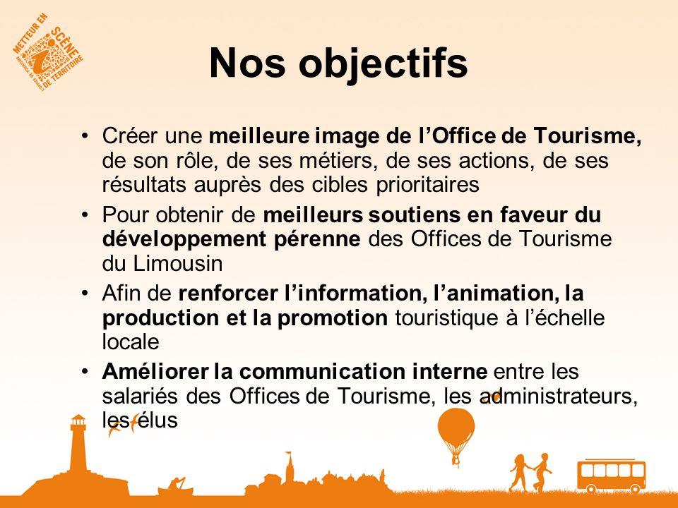 Nos objectifs Créer une meilleure image de lOffice de Tourisme, de son rôle, de ses métiers, de ses actions, de ses résultats auprès des cibles priori