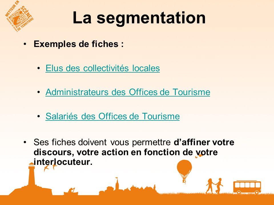 La segmentation Exemples de fiches : Elus des collectivités locales Administrateurs des Offices de Tourisme Salariés des Offices de Tourisme Ses fiche
