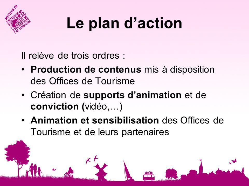 Le plan daction Il relève de trois ordres : Production de contenus mis à disposition des Offices de Tourisme Création de supports danimation et de con