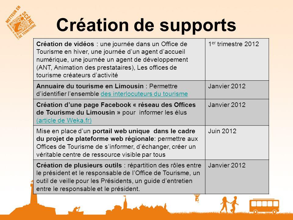 Création de supports Création de vidéos : une journée dans un Office de Tourisme en hiver, une journée dun agent daccueil numérique, une journée un ag