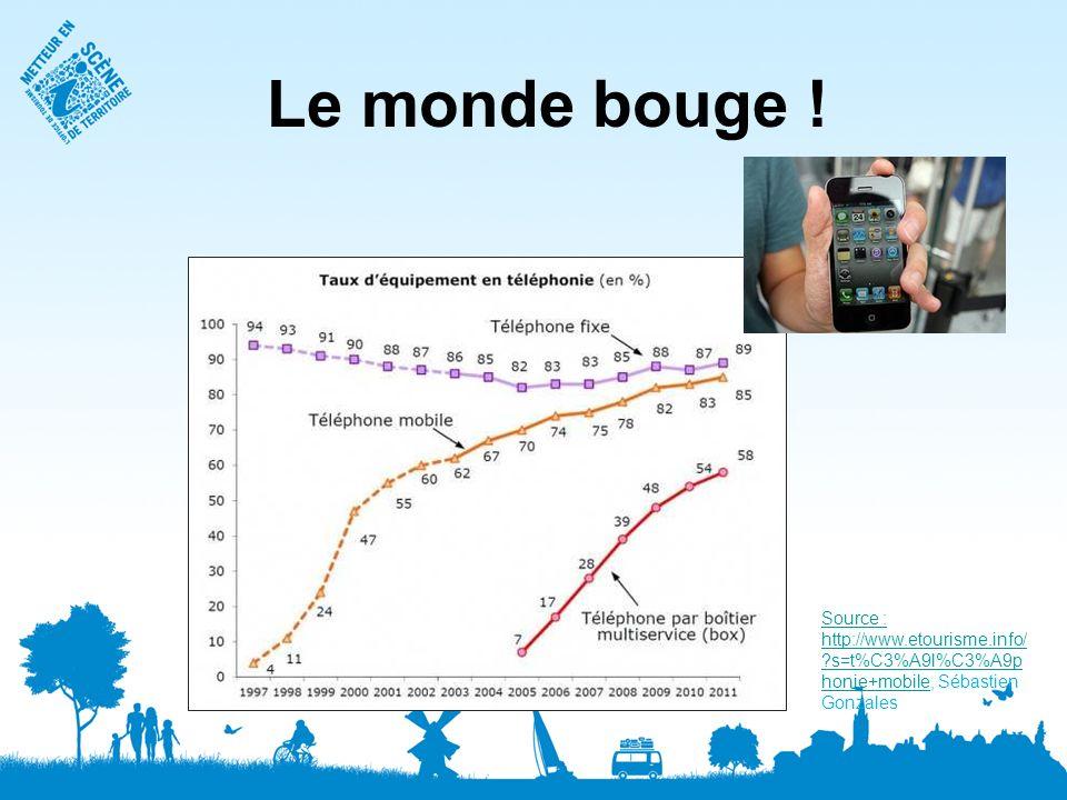 Le monde bouge ! Source : http://www.etourisme.info/ ?s=t%C3%A9l%C3%A9p honie+mobileSource : http://www.etourisme.info/ ?s=t%C3%A9l%C3%A9p honie+mobil
