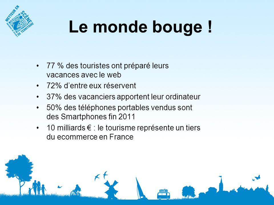 Le monde bouge ! 77 % des touristes ont préparé leurs vacances avec le web 72% dentre eux réservent 37% des vacanciers apportent leur ordinateur 50% d