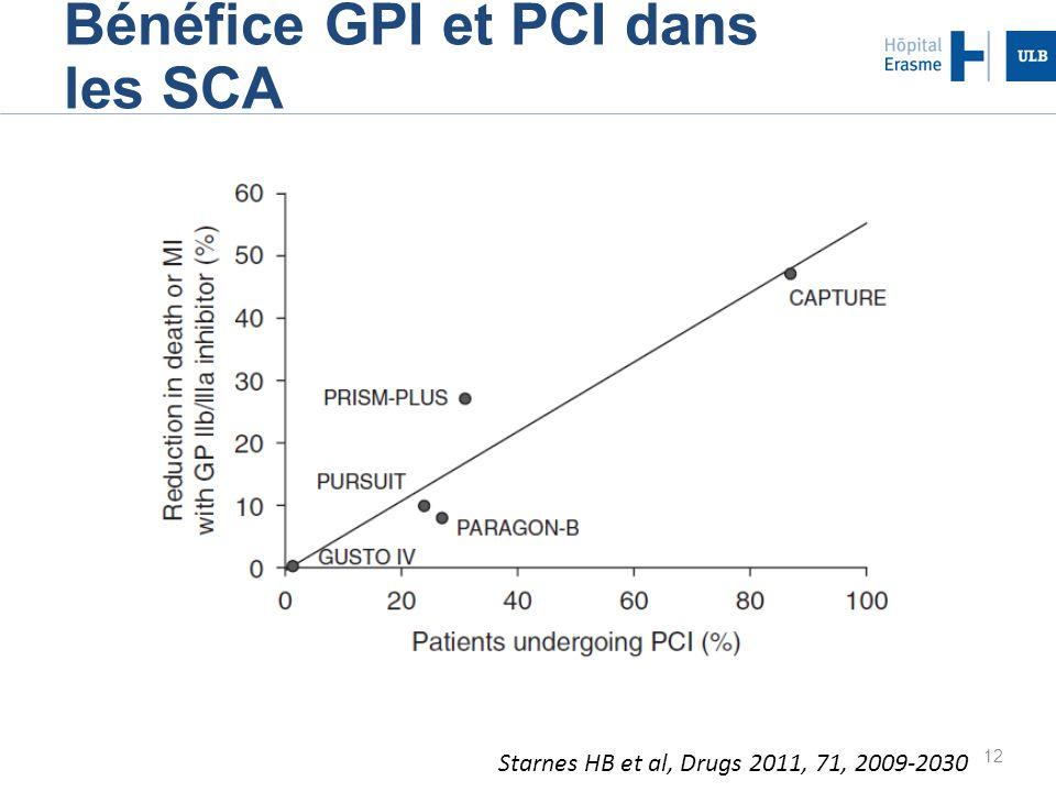 12 Starnes HB et al, Drugs 2011, 71, 2009-2030 Bénéfice GPI et PCI dans les SCA
