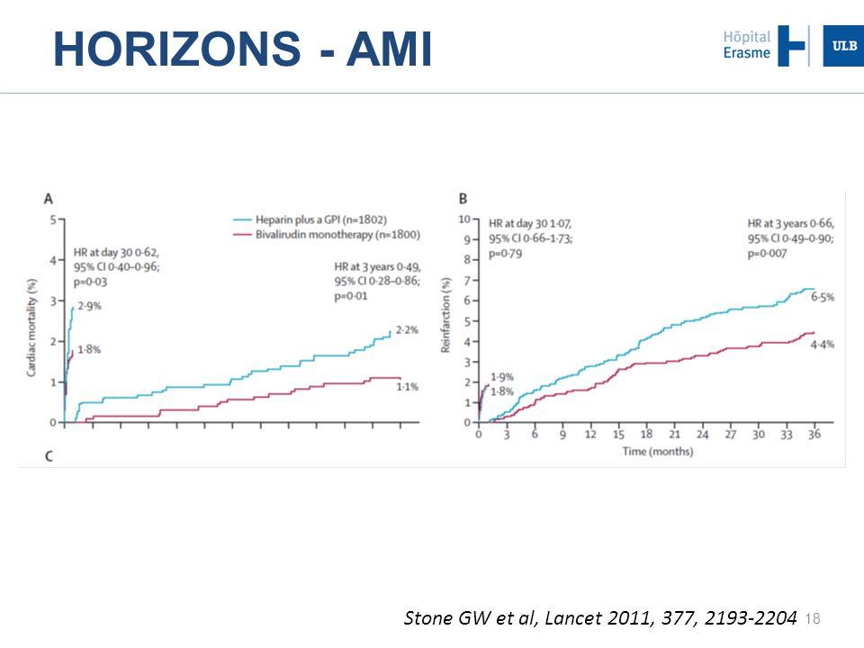 18 Stone GW et al, Lancet 2011, 377, 2193-2204 HORIZONS - AMI