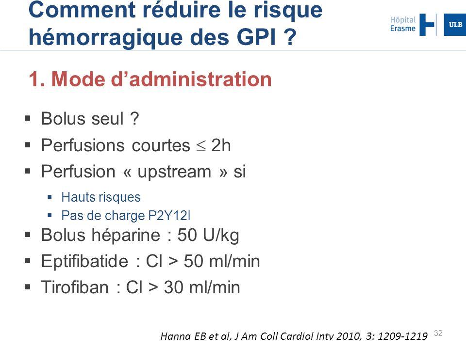 32 Comment réduire le risque hémorragique des GPI ? 1. Mode dadministration Bolus seul ? Perfusions courtes 2h Perfusion « upstream » si Hauts risques