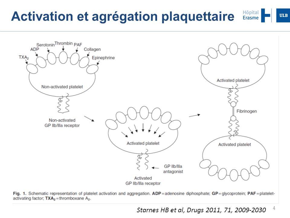 4 Starnes HB et al, Drugs 2011, 71, 2009-2030 Activation et agrégation plaquettaire