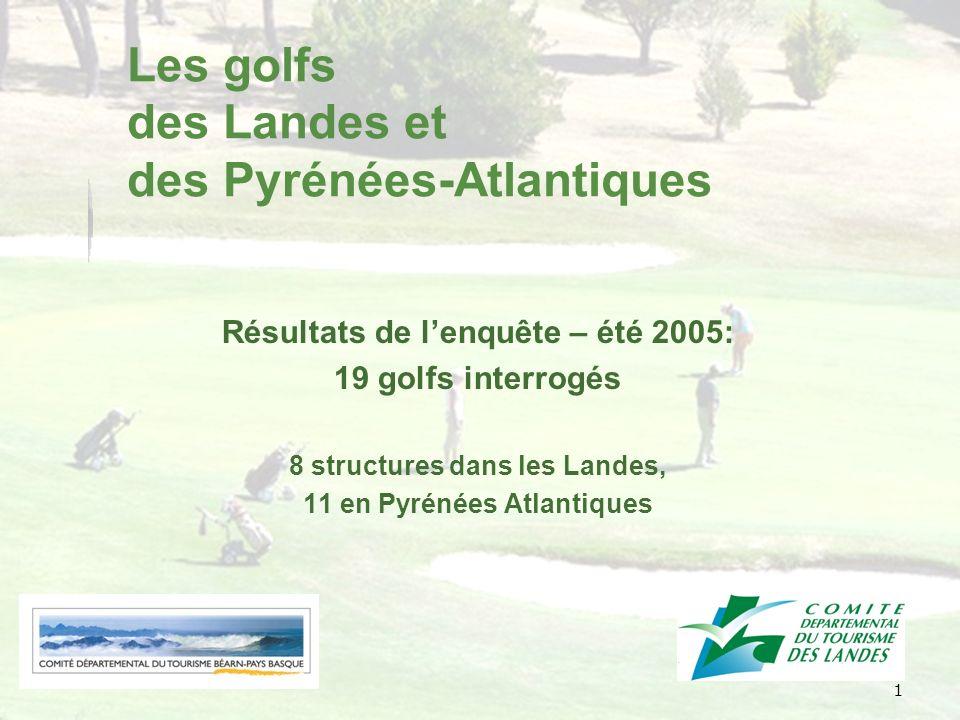 1 Les golfs des Landes et des Pyrénées-Atlantiques Résultats de lenquête – été 2005: 19 golfs interrogés 8 structures dans les Landes, 11 en Pyrénées Atlantiques