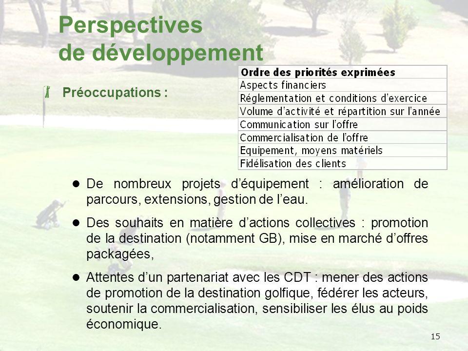 15 Perspectives de développement Préoccupations : De nombreux projets déquipement : amélioration de parcours, extensions, gestion de leau.
