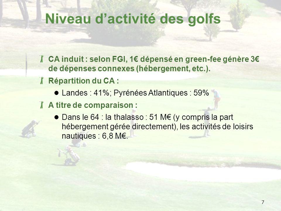7 Niveau dactivité des golfs CA induit : selon FGI, 1 dépensé en green-fee génère 3 de dépenses connexes (hébergement, etc.).