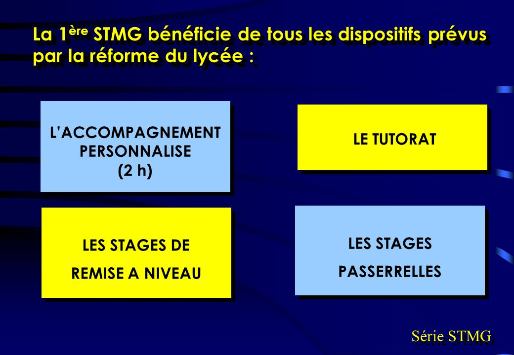 La 1 ère STMG bénéficie de tous les dispositifs prévus par la réforme du lycée : LACCOMPAGNEMENT PERSONNALISE (2 h) LACCOMPAGNEMENT PERSONNALISE (2 h)