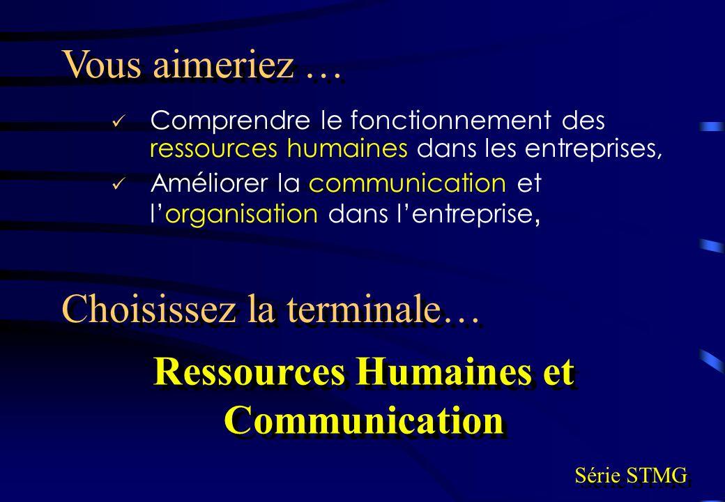 Comprendre le fonctionnement des ressources humaines dans les entreprises, Améliorer la communication et lorganisation dans lentreprise, Vous aimeriez