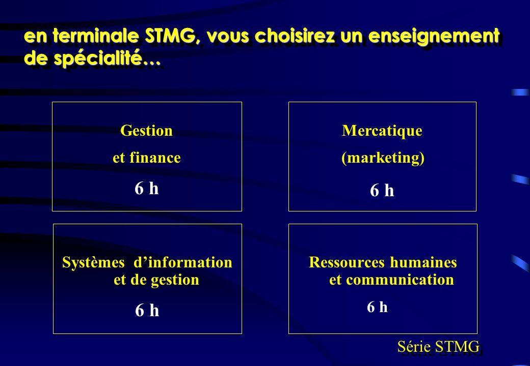Ressources humaines et communication 6 h en terminale STMG, vous choisirez un enseignement de spécialité… Mercatique (marketing) 6 h Systèmes dinforma