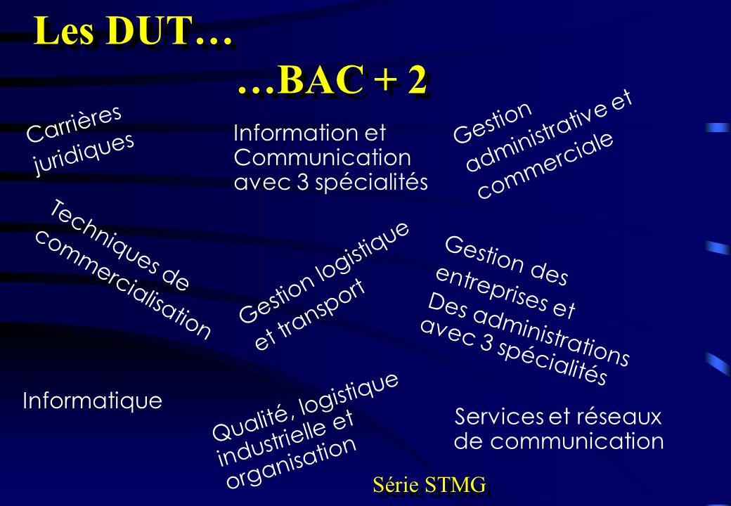 Gestion logistique et transport Gestion des entreprises et Des administrations avec 3 spécialités Techniques de commercialisation Gestion administrati