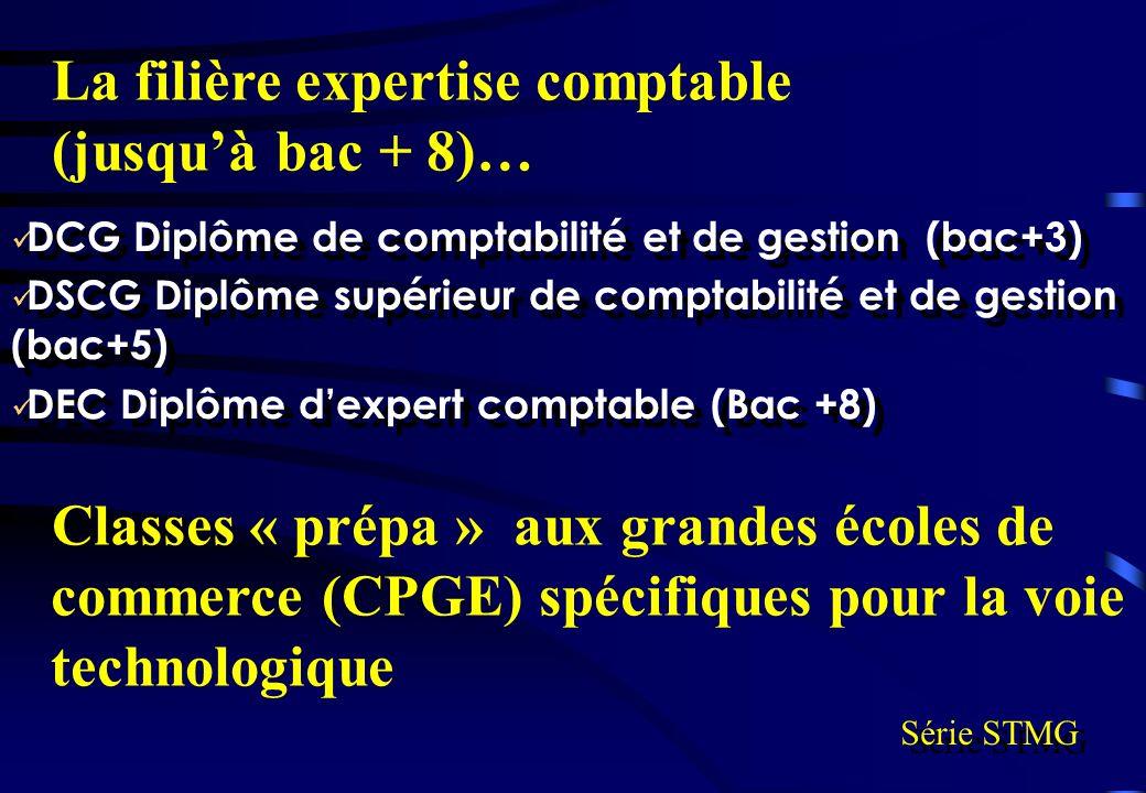 Série STMG La filière expertise comptable (jusquà bac + 8)… DCG Diplôme de comptabilité et de gestion (bac+3) DSCG Diplôme supérieur de comptabilité e