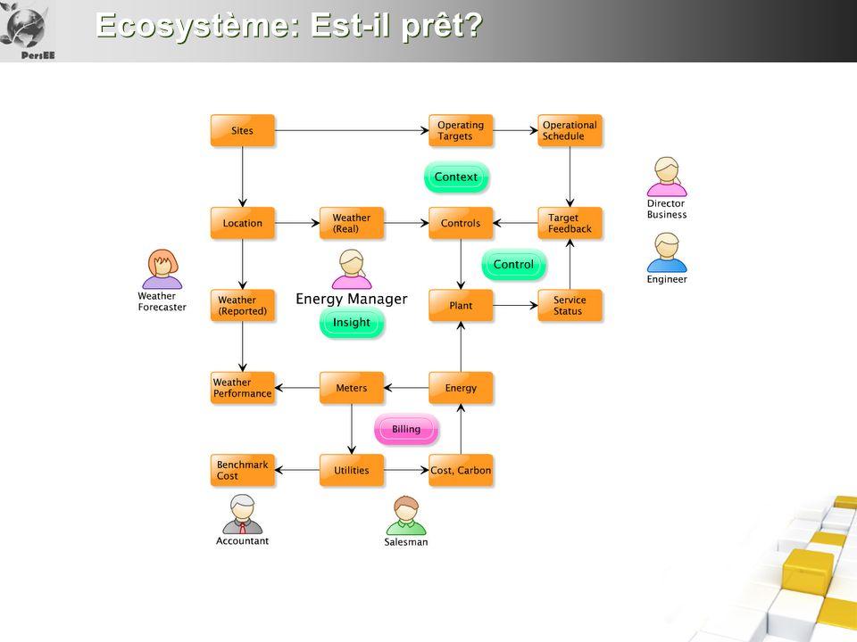 Ecosystème: Est-il prêt?